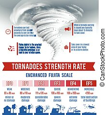 tornado, set, infographics