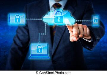 Torso Locking Mobile Devices Via A Cloud Network - Torso of ...