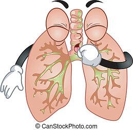 toser, pulmones, mascota