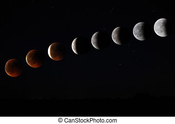 lunar eclipse - total development of the moon during a lunar...