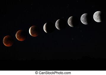 lunar eclipse - total development of the moon during a lunar...