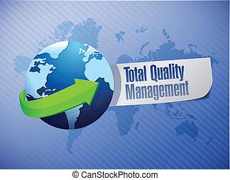 total, globo, gerência, qualidade