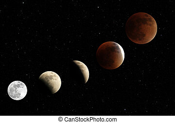 Total lunar eclipse 2015