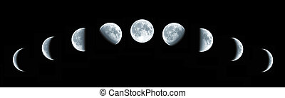 Total Lunar Eclipse - Nine phases of the full growth cycle ...