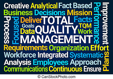 Total Quality Management Word Cloud
