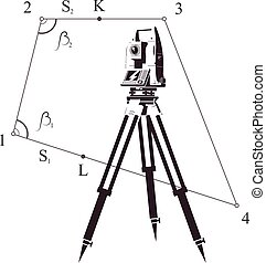 Total Station and measurement plan