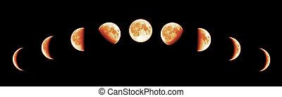 totale finsternis, lunar