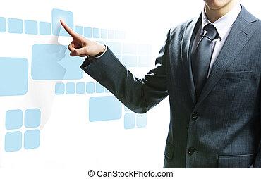 touchscreen, interfaccia