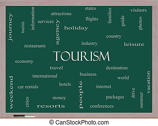 Tourism Word Cloud Concept on a Blackboard