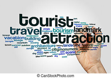 Tourist attraction word cloud concept