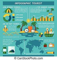 Tourist Infographics Set