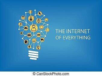tout, concept, iot, internet