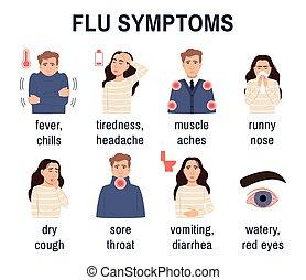 toux, nose., froid, arrière-plan., ensemble, blanc, symptômes, malade, grippe, gens, grippe, infection, mal tête, illustration homme, vecteur, icônes, virus, commun, liquide, monde médical, température, plat, fièvre, infographic, femme