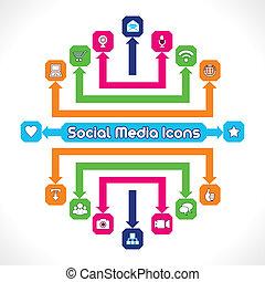 towarzyski, media, ikony, komplet