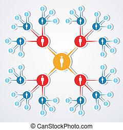 towarzyski, sieć, diagram., sieć, handel