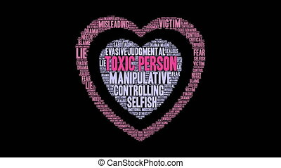 Toxic Person Word Cloud - Toxic Person word cloud on a white...