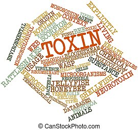 Toxin - Abstract word cloud for Toxin with related tags and...