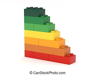 Toy Bricks Energy Performance Scale
