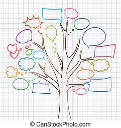 träd, bubblar, anförande, anteckningsblock