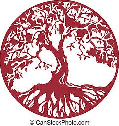 träd, ek