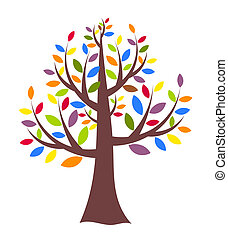 träd, skapande