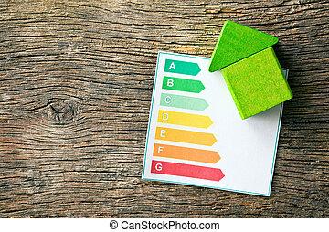 trähus, med, energi, effektivitet, nivåer