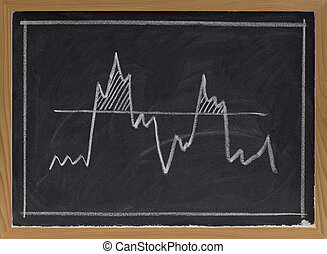 tröskel, blackboard, begrepp