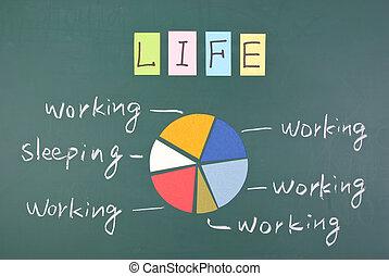 trabajó demasiado, vida, palabra, dibujo, colorido