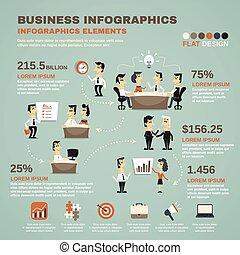 trabalho escritório, infographics, apresentação, cartaz