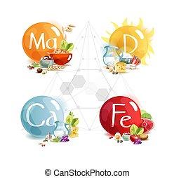 Trace elements for human health: magnesium, potassium,...