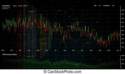 Trade charts loop