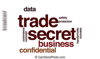 Trade secret animated word cloud.