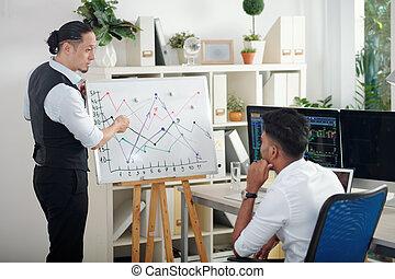 Trader Explaining Investment Strategy