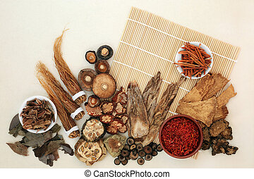 Traditional Chinese Herbs used in Herbal Medicine
