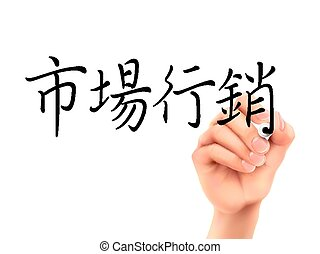 traditional Chinese words for Marketing