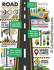 Traffic and transportation vector infographics