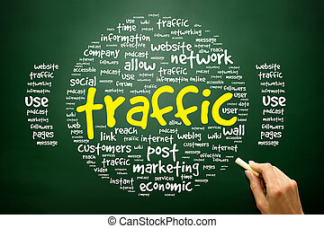 TRAFFIC concept word cloud, presentation background