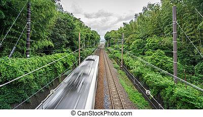Train trail in Kyoto, Japan