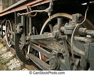 Train wheel on the platform