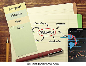 Training and learning as concept