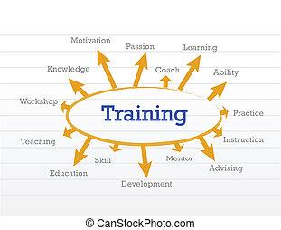 training concept illustration design over a notepad