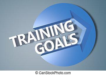 Training Goals