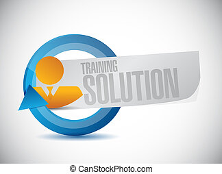 Training Solution avatar sign concept