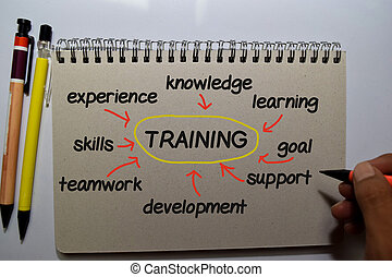 Training write on a book with keywords isolated on white board background. Chart or mechanism concept.