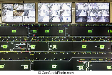 Trains surveillance room