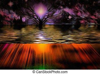 tramonto viola