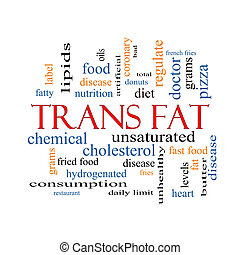 Trans Fat Word Cloud Concept with great terms such as grams,...