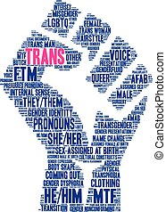 Trans Word Cloud - Trans word cloud on a white background.