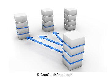 transferência, base dados
