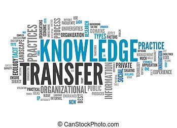 transferência, palavra, conhecimento, nuvem